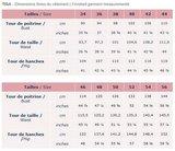 Les Lubies de Cadia -Tiga Dress/ Top - 34/56_